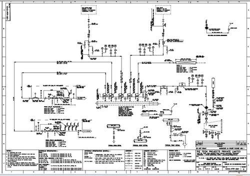 P id piping and instrumentation diagrams pid