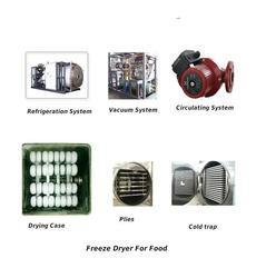 Food Dryers Manufacturers Suppliers Amp Exporters Of Food