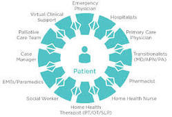 Comprehensive Chronic Care
