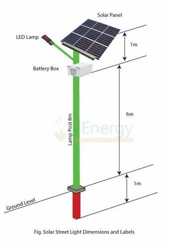 Solar    Street    Light    at Rs 17500 piece      Solar    Street    Lights      ID  10180596288