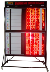 Swimming Scoreboard