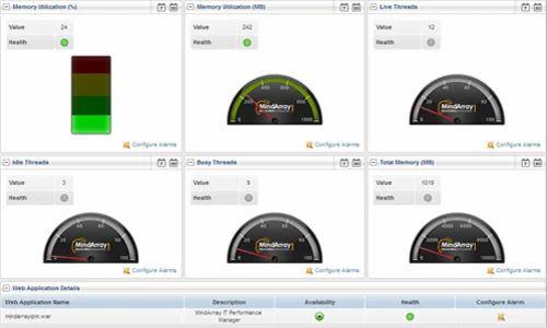 Application Server Monitoring - Web Logic Server Monitoring Services