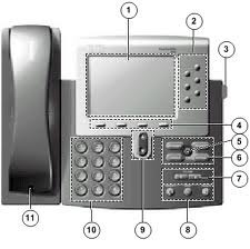 Cisco Unified IP Phone 7906G and 7911G
