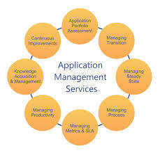 Maintenance and Management Services