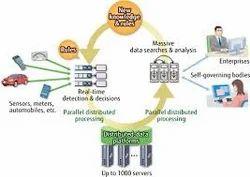 Data Processing Activities
