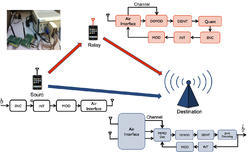 Communication System Manufacturer from Pune