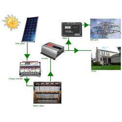 Solar Power Systems In Coimbatore Tamil Nadu Solar