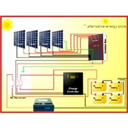 Standalone Solar Power Plant Diagram