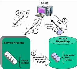 Java Service