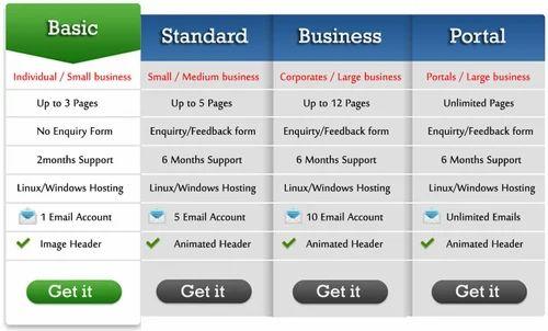 Web Designing Packages Website Designing Cryptoz Chennai Id 7179298062