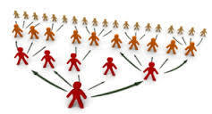 Campaigns And Customer Retention Programmes