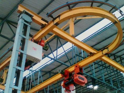 Flanged Monorail Crane System Rs 300000 Unit Electro