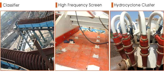 Exporter of Hydrocyclone Manifold Systems & Polyurethane Screens by