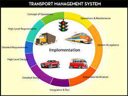 Image result for transport management system