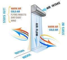 Air Curtain View Specifications Amp Details Of Air Curtain