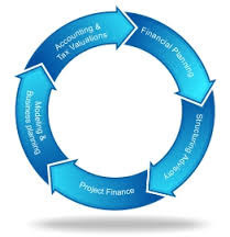 Corporate Finance Service