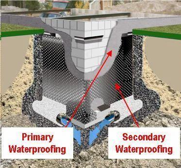 Beautiful Basement Water Proofing Service