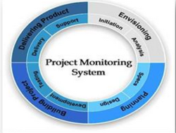 project monitoring system documentation A document control plan is an essential component of the project plan that guides the project team regarding the control of documents, including their creation, version control, retention, and other important issued related to documentation.