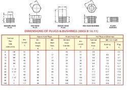 Dimensions of Plugs & Bushings