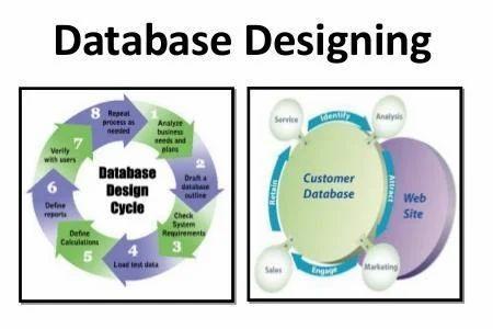 Database Design Service in Chennai, Selaiyur by B-Flux