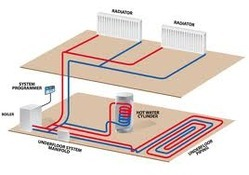 Radiant Heating Systems Manufacturers Suppliers