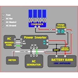 Grid Interactive Solar Power Plant Diagram