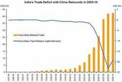 Global Trade Data - Argentina Trade Data Service Provider from New Delhi