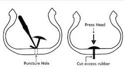 Tubeless Puncture And Mushroom Puncture