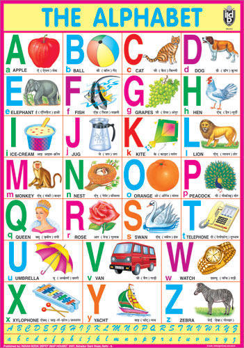 Image result for Alphabet english chart with pictures