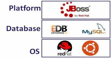 Open Source Software in Navi Mumbai | ID: 6554581512