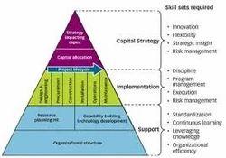 Project Management Study Services
