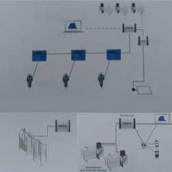 Milking Systems & Components