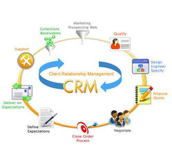 Crm Implementation Services In India