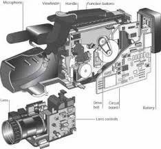 Video Cameras Repair Services