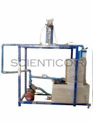 Nozzle Meter Apparatus