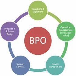 bpo services in bengaluru