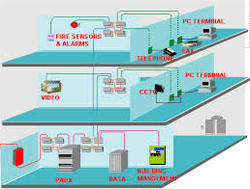 structured cabling solutions in kochi rh dir indiamart com Structured Wiring Panel Structured Wiring Can