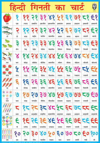 Numerical Mathematics Charts - Bengali Counting Chart Manufacturer