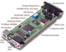 It Hardware & Networking Engineering Course