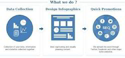 Infographic Design Service