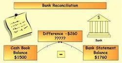 Bank Reconciliations Service