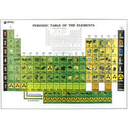 Chart Periodic Table