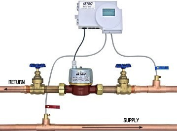 Btu And Energy Metering Systems Laurus Software