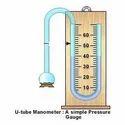 U Tube Manometer Calibration