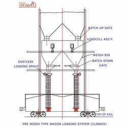 Clinker Loading System