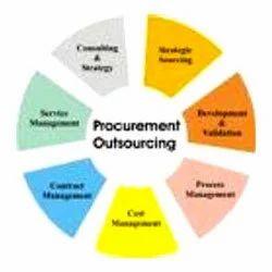 Material Procurement Service