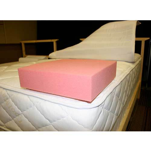 Polyurethane Foam Mattresses
