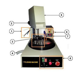 Semi- Automatic Polishing Machine