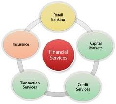 BANKING AND INSURANCE SERVICES PDF