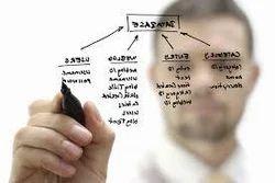 Website Project Management Service